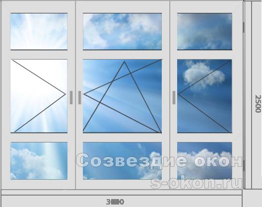 Размеры стеклянных витрин