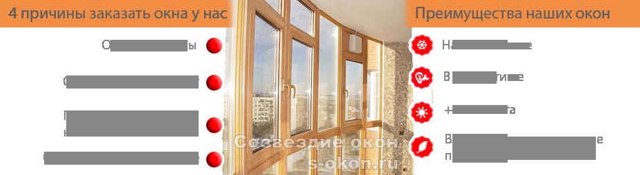 Балконы панорамное остекление