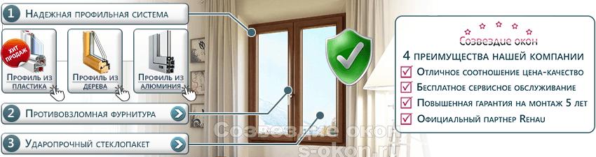 Из чего состоят защищенные окна?
