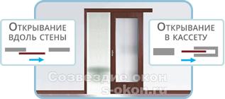 Открывание раздвижные дверей-купе