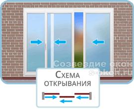 Открывание дверей Slide