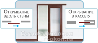 Раздвижные межкомнатные стеклянные двери