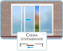 Раздвижные стеклянные откатные двери