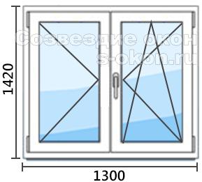 Цена на штульповое окно