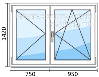 Стоимость окна со штульпом