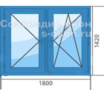 Цена синего пластикового окна