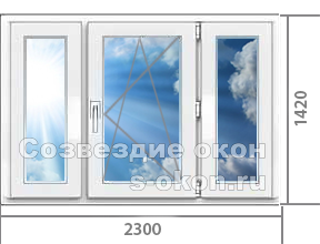 Цена окон со стеклом триплекс