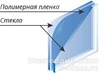Триплекс